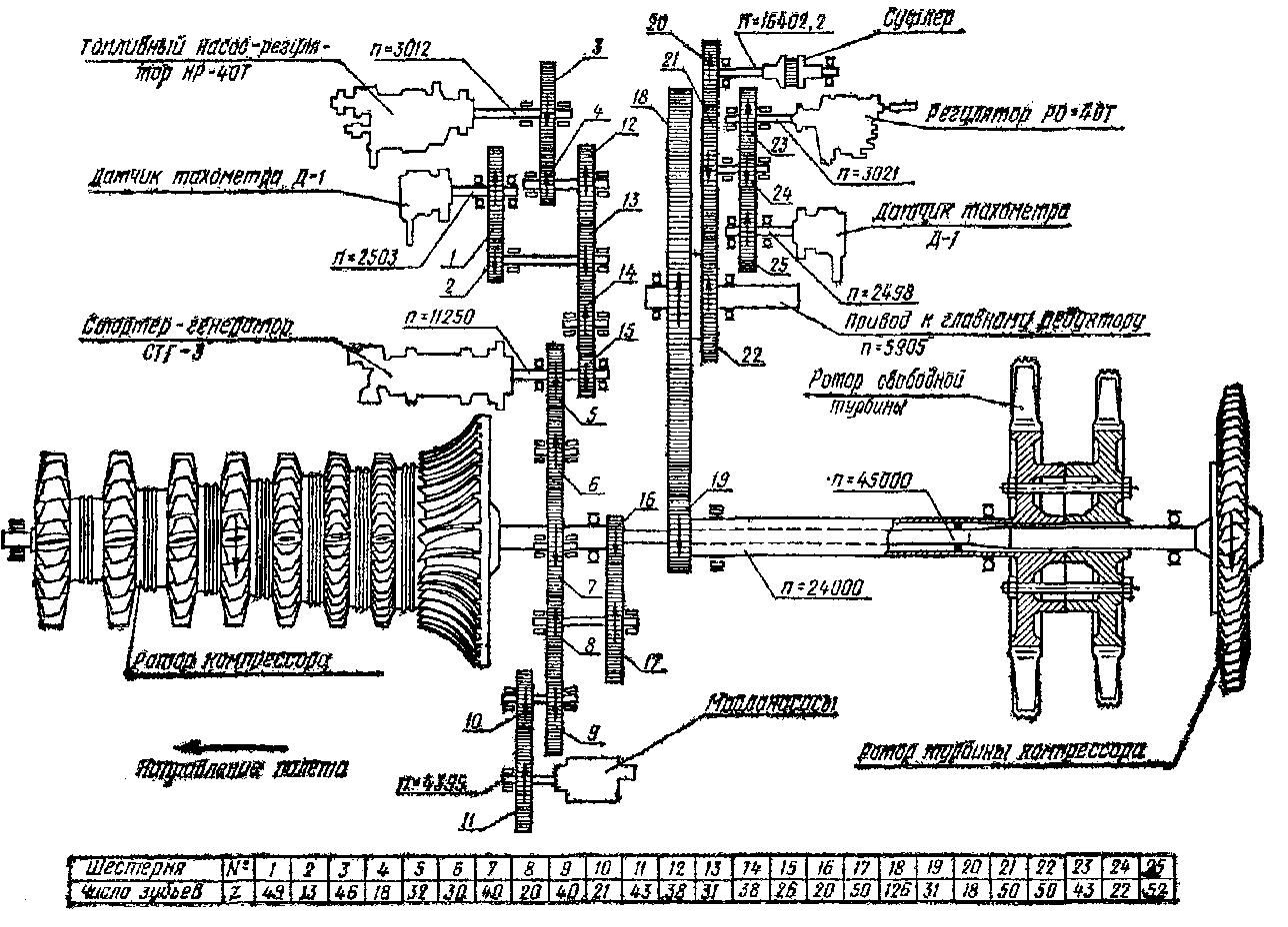 схема самолетного двигателя внутреннего сгорания