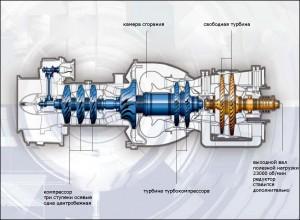 turbomeka3