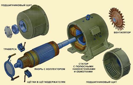 Синхронный двигатель переменного тока