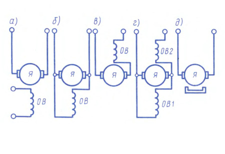 подключение постоянных электродвигателей