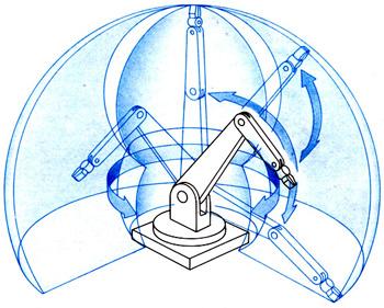 система координат робота манипулятора