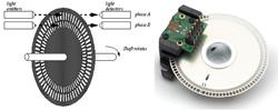 Энкодер инкрементный оптический