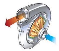 Центробежный компрессор одноступенчатая ступень сжатия