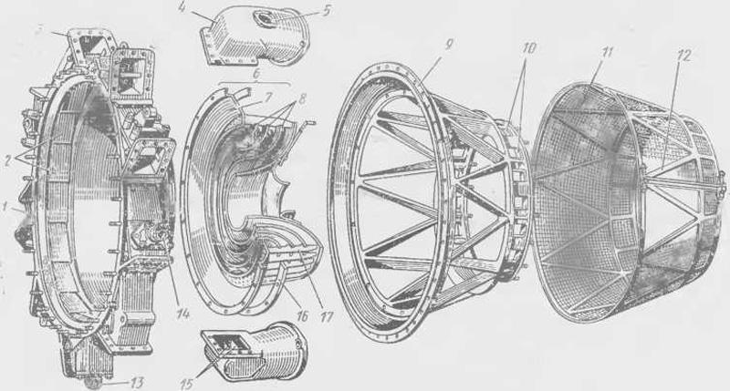 Составные части корпуса центробежного компрессора