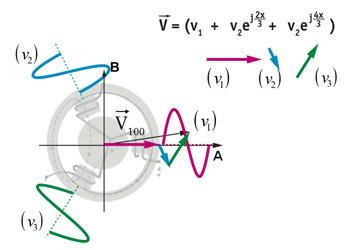 Основы работы частотного преобразователя