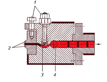 Экструзионные головки при изготовлении плоских листов и пленок