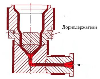 Угловая головка для получения рукавной пленки с центральной подачей расплава