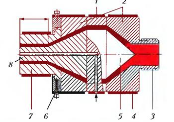 Фильеры для производства труб и профиля