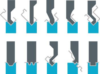 Классификация способов гибки